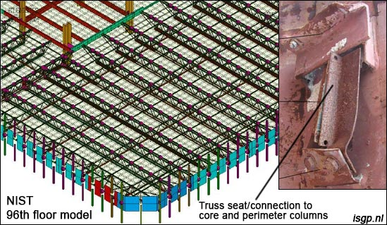 WTC-911-horizontal-beams-girders-between-core-columns-steel-trusses-seat